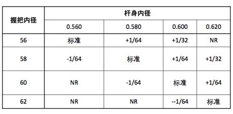 image-glove-size-chart